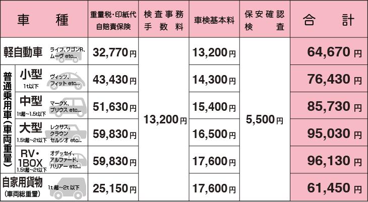 熊井自動車車検料金